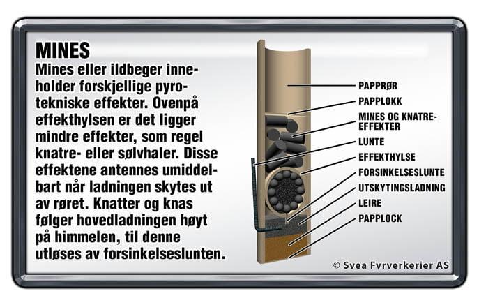Ildbeger er en sylinder som inneholder en kruttladning (utkastsladning) og pyrotekniske effekter som plasseres eller monteres på marken.
