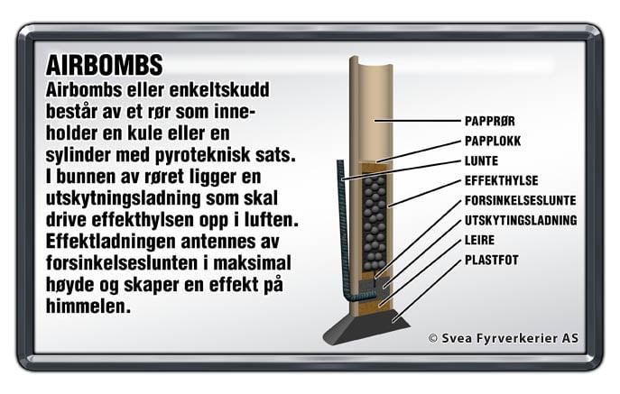 Bomber er kuler eller sylinder som inneholder et forsinkelseselement, overtennings-/ utkastsladning og pyrotekniske effekter eller løs pyroteknisk sats.