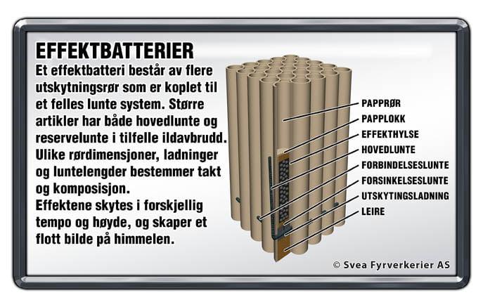 Bombebatterier eller multieffekt batterier er en montasje av et flertall oppskytings- rør som er seriekoplet med ett antennelsespunkt.